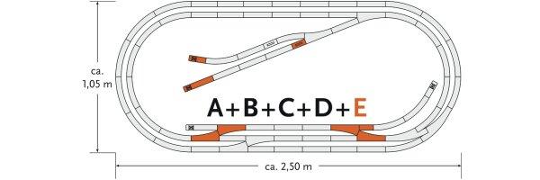 Gleis-Ergänzungspackungen